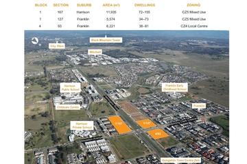 Recently Sold Block 1 Section 167, HARRISON, 2914, Australian Capital Territory