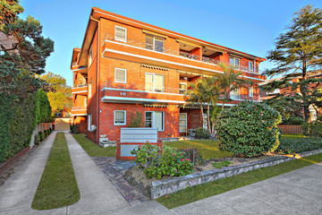 Recently Sold 6/6-10 Crawford Road, BRIGHTON LE SANDS, 2216, New South Wales