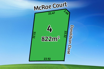 Recently Sold Lot 4 McRae Court, STRATHALBYN, 5255, South Australia
