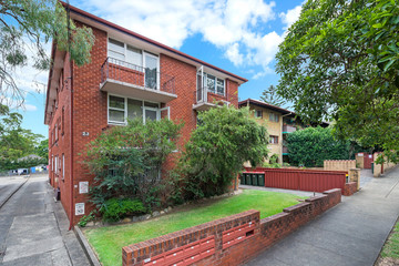 Recently Sold 11/23 Orpington Street, ASHFIELD, 2131, New South Wales