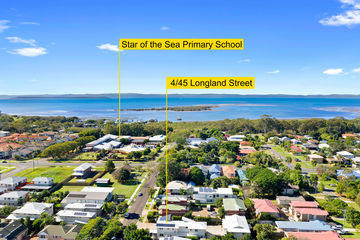 Recently Sold 4/45-47 Longland Street, Cleveland, 4163, Queensland