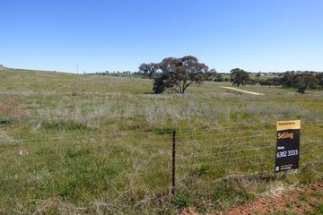 Recently Sold 246 Wickham Lane, Young, 2594, New South Wales
