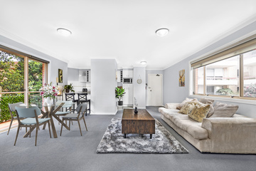 Recently Sold 2/1 Holborn Avenue, Dee Why, 2099, New South Wales
