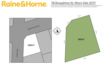 Recently Sold 78 Broughton Street, Moss Vale, 2577, New South Wales